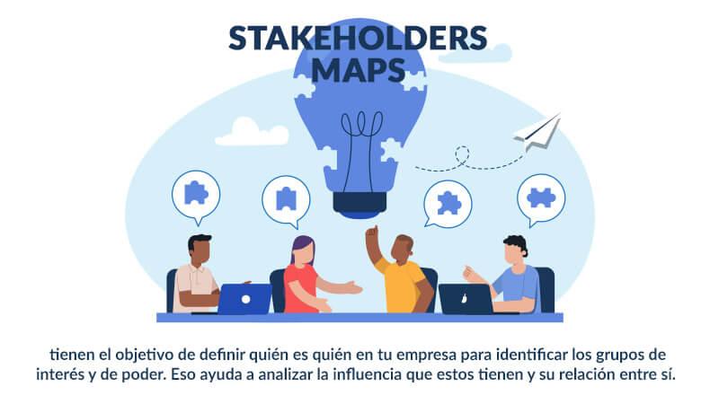 stakeholder maps